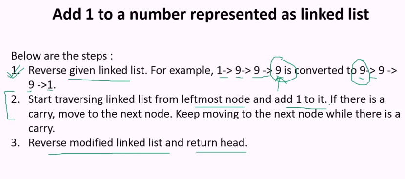 My Notes: Add 1 to a number represented as linked list