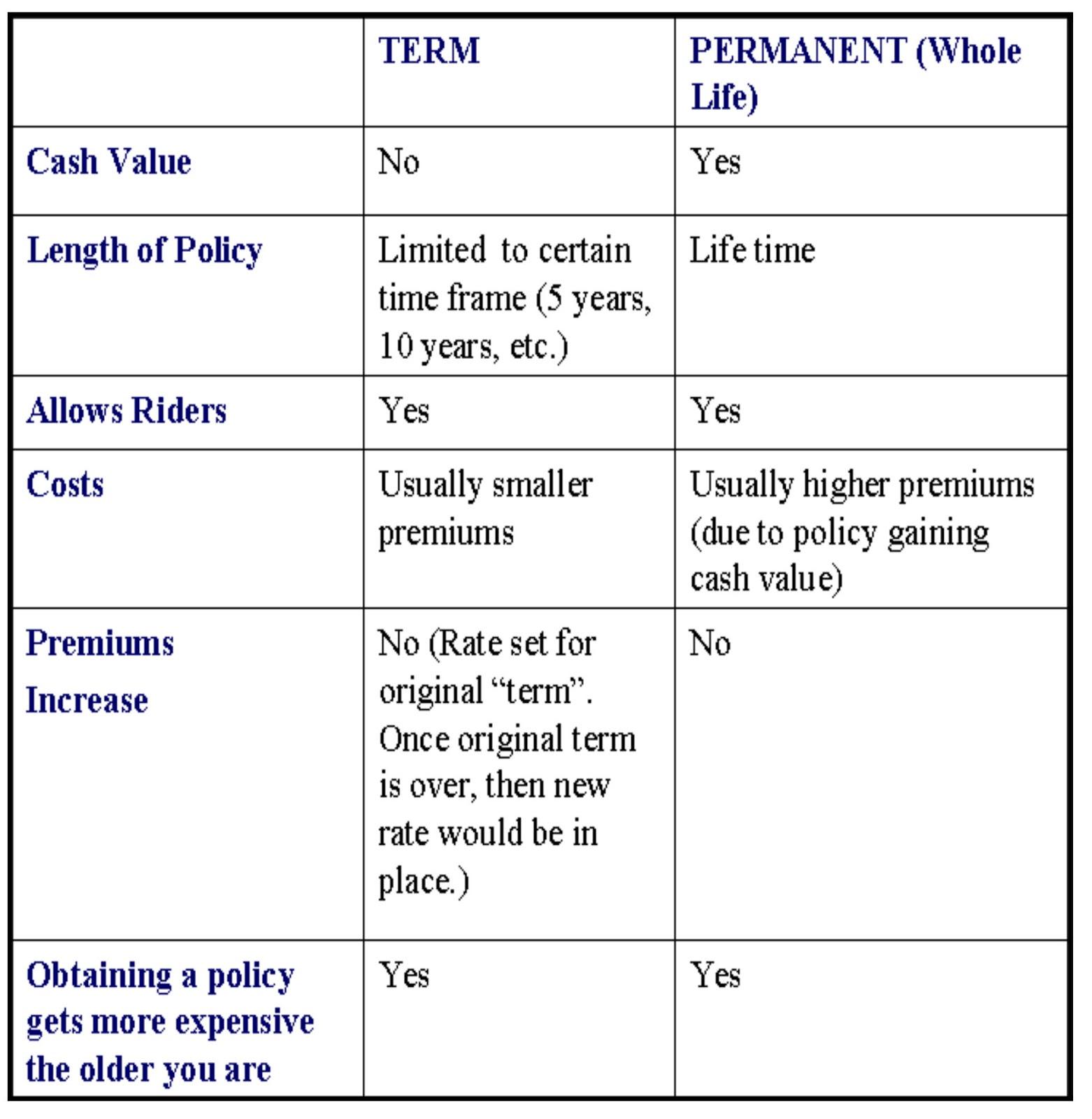 Term Life Insurance Quote Calculator 2: American Life Insurance Company Alico Saudi Arabia
