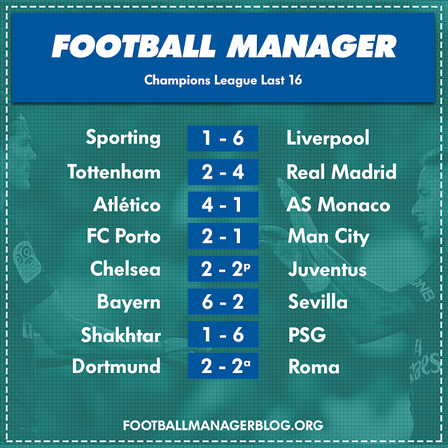 Football Manager Champions League Last 16