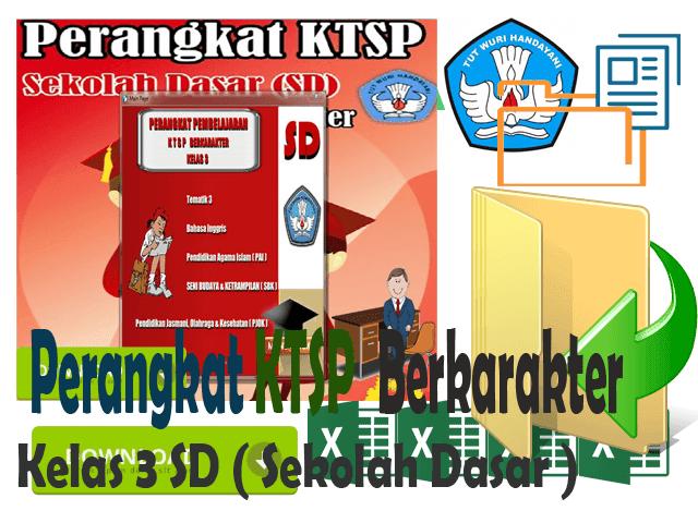 Perangkat KTSP SD Kelas 3 Mapel Bahasa Inggris Format Words