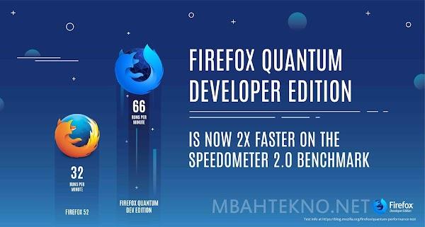 Siap Kalahkan Chrome , Firefox Rilis Quantum dengan Kecepatan 2x Lipat