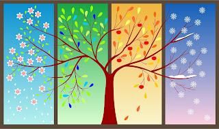 Pada kesempatan kali ini kami akan membahas berbagai jenis musim atau dalam bahasa inggri Berbagai Jenis Musim dan Cuaca (Season and Weather) Dalam Bahasa Inggris