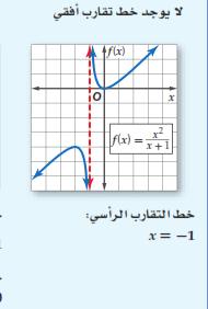 رياضيات ثاني ثانوي الفصل الدراسي الثاني الدرس الرابع والخامس والسادس4