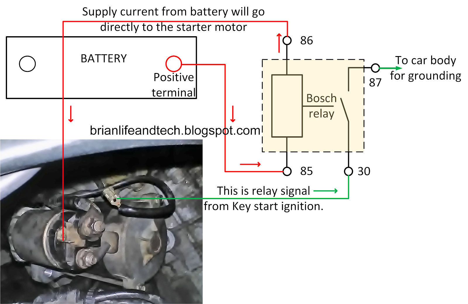 hight resolution of figure 3 electrical connection between starter motor battery and relay