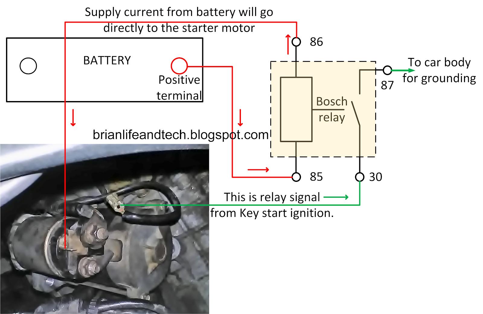 Diagram Bosch Relay Wiring On Bosch Headlight Relay Wiring Diagram