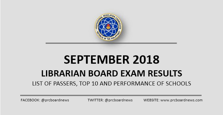 September 2018 Librarian board exam passers list, top 10 and schools