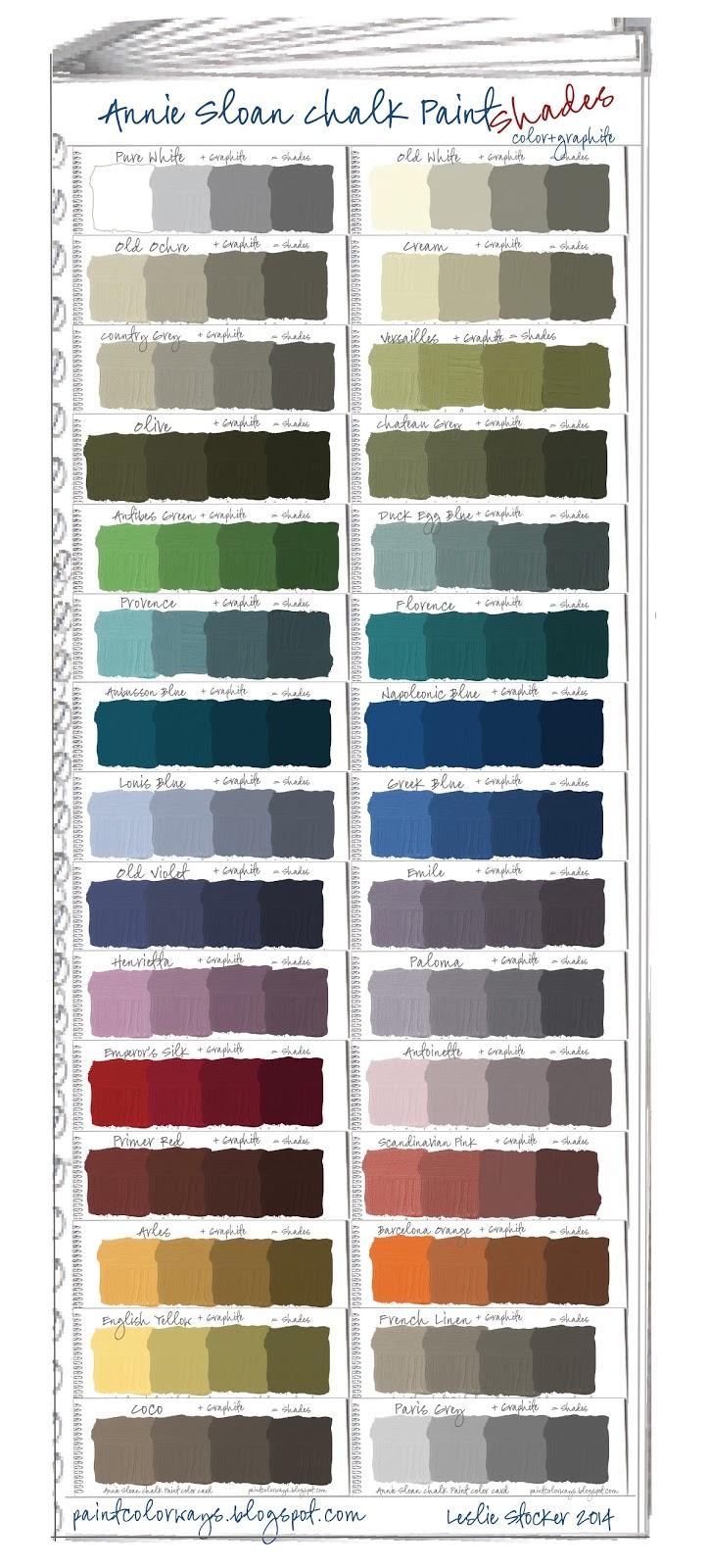 Colorways Annie Sloan Chalk Paint Swatch Book Part 2 Shades