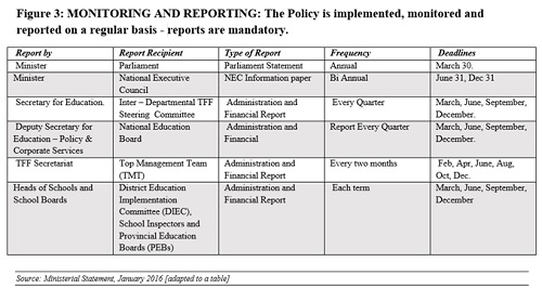 stakeholders report on TFF