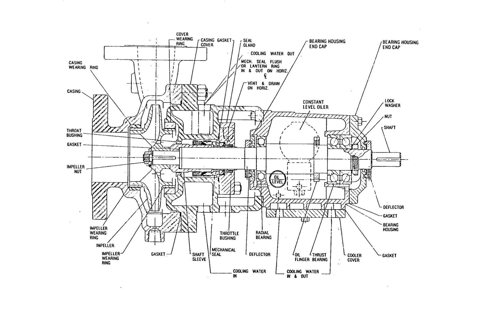 march centrifugal pump wiring diagram   37 wiring diagram