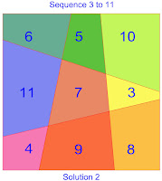 order 3 area magic square solution 2 sequence 3 to 11