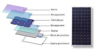 مكونات اللوح الشمسي الفتوضوئي