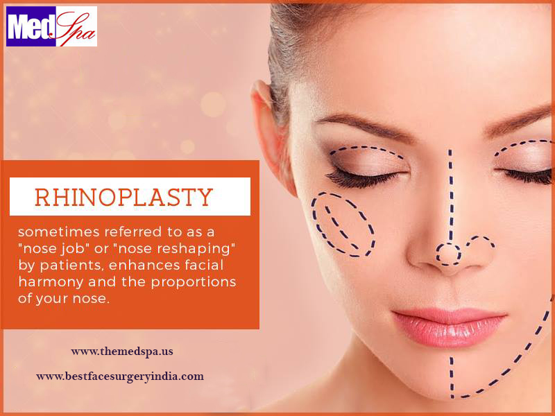Rhinoplasty Surgery Why How And Where