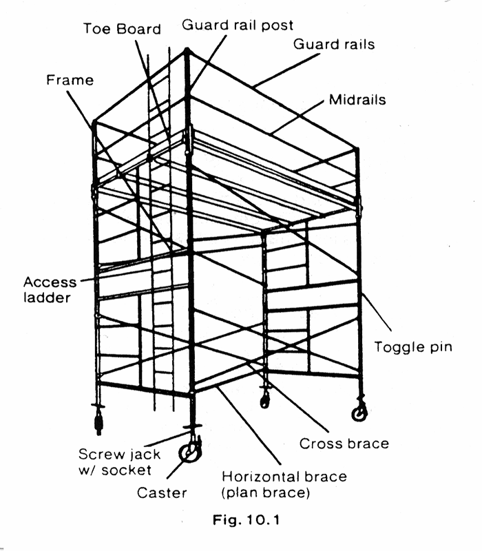 Perry Scaffolding On Stairs : Scaffolding base diagram download wiring diagrams