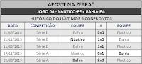 LOTECA 718 - HISTÓRICO JOGO 06