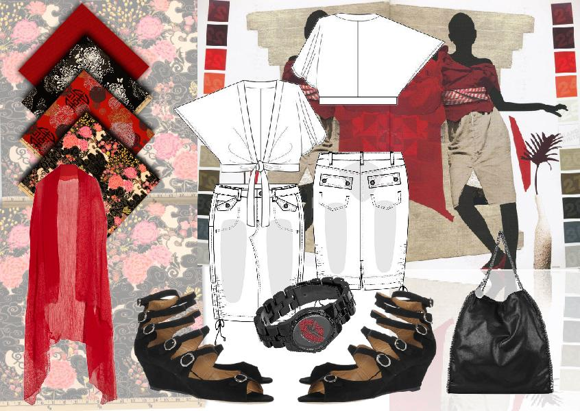 Moodboard Inspiration Fashion Design Express Your Style