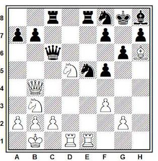Posición de la partida de ajedrez Lepore - Bottinelli (Nápoles, 2001)