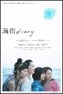 Cartel de Nuestra hermana pequeña (Umimachi Diary, 2015)