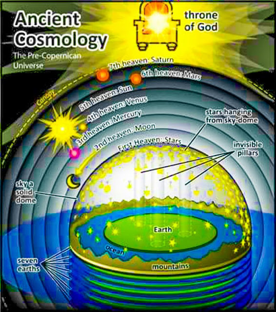Lapisan bumi datar