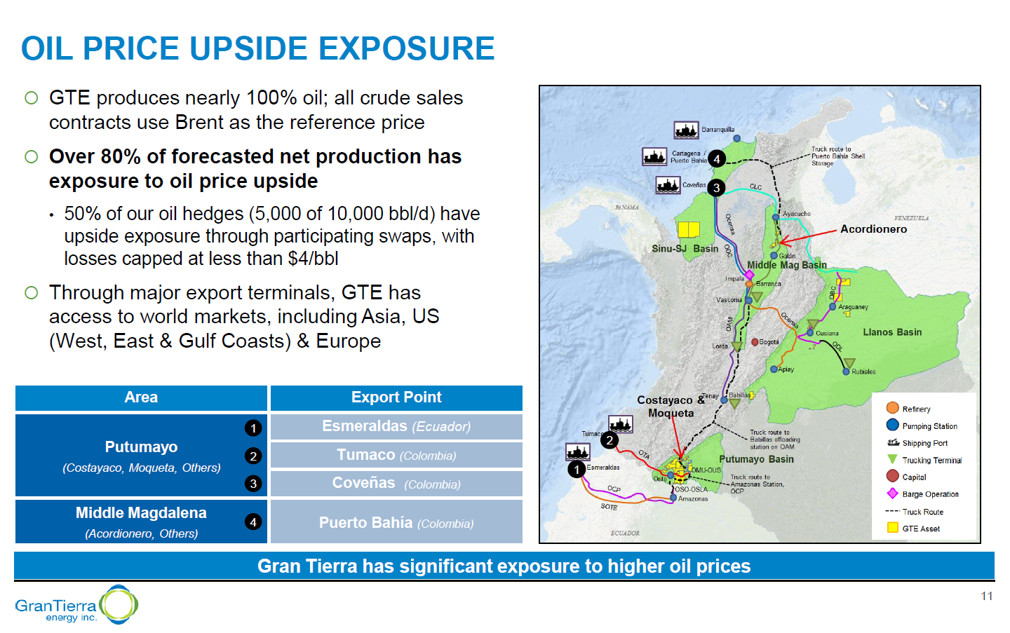 at the end of 2016 amerisur completed its oba pipeline linking its platanillo field directly to ecuadorian export infrastructure