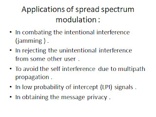 Applications of spread spectrum modulation