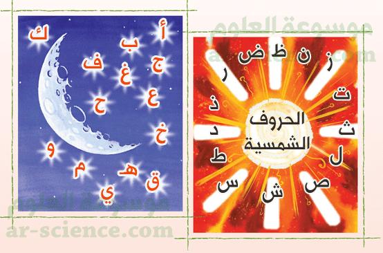 ألاحظ الرسمتين التاليتين ثم أكتب الحروف القمرية داخل النجوم والحروف الشمسية داخل الشمس أو أشعتها