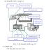 Thiết kế bộ điều khiển từ xa kết nối với S7- 200 để điều khiển hệ thống quạt thông gió