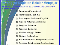 Program Semester ( Promes ) IPA Kelas VII K13 Revisi 2018