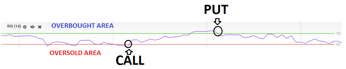Sinyal option trading paling