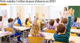 المجلس الأعلى للحاسابات: 663 ألف يوم غياب في التعليم سنة 2014 (معدل يومين في السنة لكل موظف)