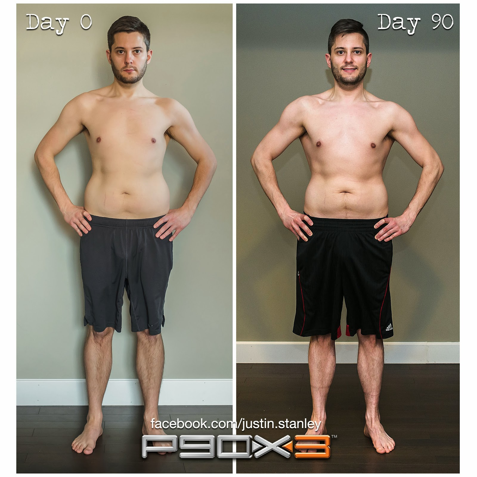 Js Fitness Nut With Justin Stanley My P90x3 Results