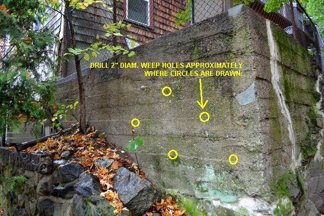 Cause And Origin Of Retaining Wall Failure Metropolitan
