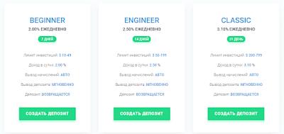 Инвестиционные планы в проекте Bitsiren