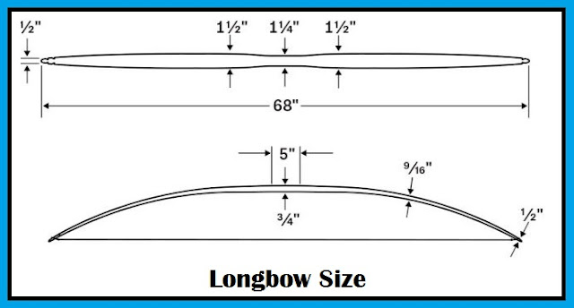 longbow-size