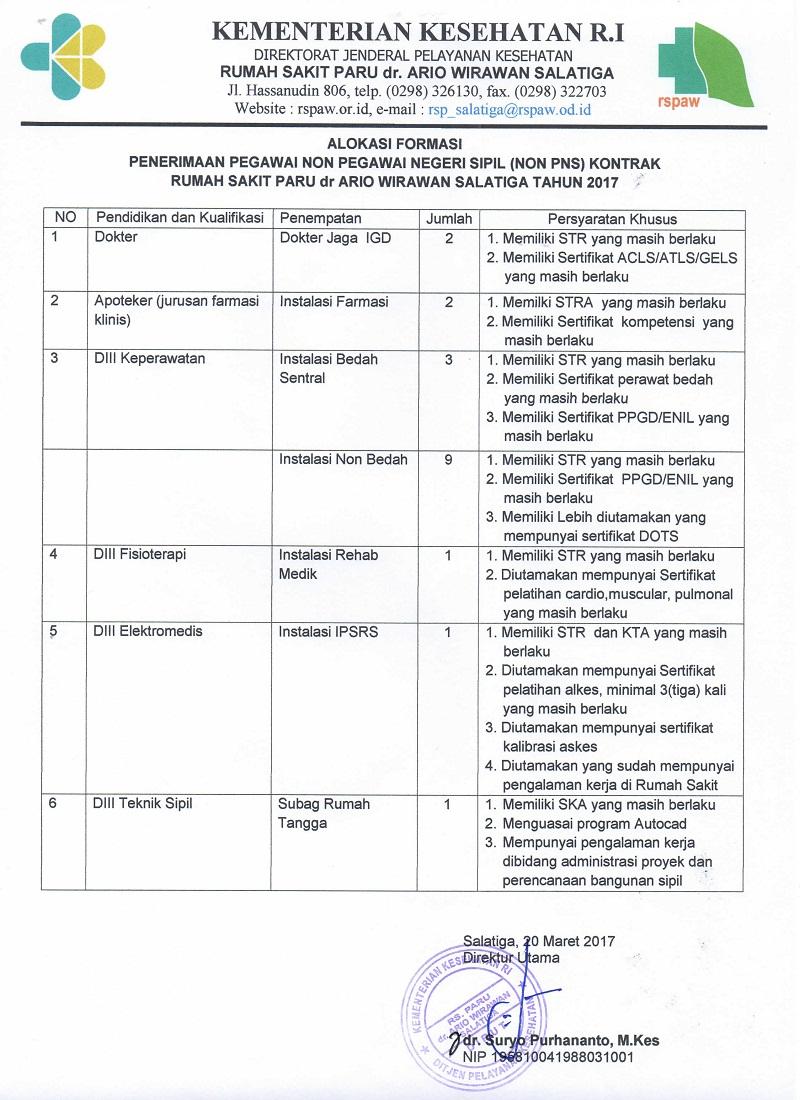 Penerimaan Pegawai Non PNS RS Paru dr. Ario Wirawan Salatiga