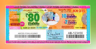 """KeralaLotteriesResults.in, """"kerala lottery result 31 5 2018 karunya plus kn 215"""", karunya plus today result : 31-5-2018 karunya plus lottery kn-215, kerala lottery result 31-05-2018, karunya plus lottery results, kerala lottery result today karunya plus, karunya plus lottery result, kerala lottery result karunya plus today, kerala lottery karunya plus today result, karunya plus kerala lottery result, karunya plus lottery kn.215 results 31-5-2018, karunya plus lottery kn 215, live karunya plus lottery kn-215, karunya plus lottery, kerala lottery today result karunya plus, karunya plus lottery (kn-215) 31/05/2018, today karunya plus lottery result, karunya plus lottery today result, karunya plus lottery results today, today kerala lottery result karunya plus, kerala lottery results today karunya plus 31 5 18, karunya plus lottery today, today lottery result karunya plus 31-5-18, karunya plus lottery result today 31.5.2018, kerala lottery result live, kerala lottery bumper result, kerala lottery result yesterday, kerala lottery result today, kerala online lottery results, kerala lottery draw, kerala lottery results, kerala state lottery today, kerala lottare, kerala lottery result, lottery today, kerala lottery today draw result, kerala lottery online purchase, kerala lottery, kl result,  yesterday lottery results, lotteries results, keralalotteries, kerala lottery, keralalotteryresult, kerala lottery result, kerala lottery result live, kerala lottery today, kerala lottery result today, kerala lottery results today, today kerala lottery result, kerala lottery ticket pictures, kerala samsthana bhagyakuriabout kerala lottery"""
