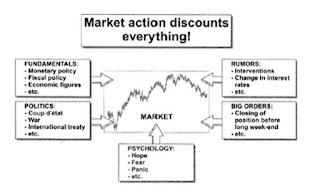 Pembahasan bandarmologi saham part 2