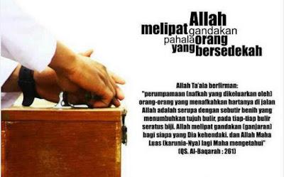 ayat Al-Quran tentang keutamaan bersedekah