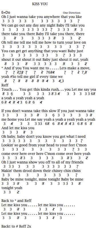 Not Angka Pianika Lagu One DIrection Kiss You