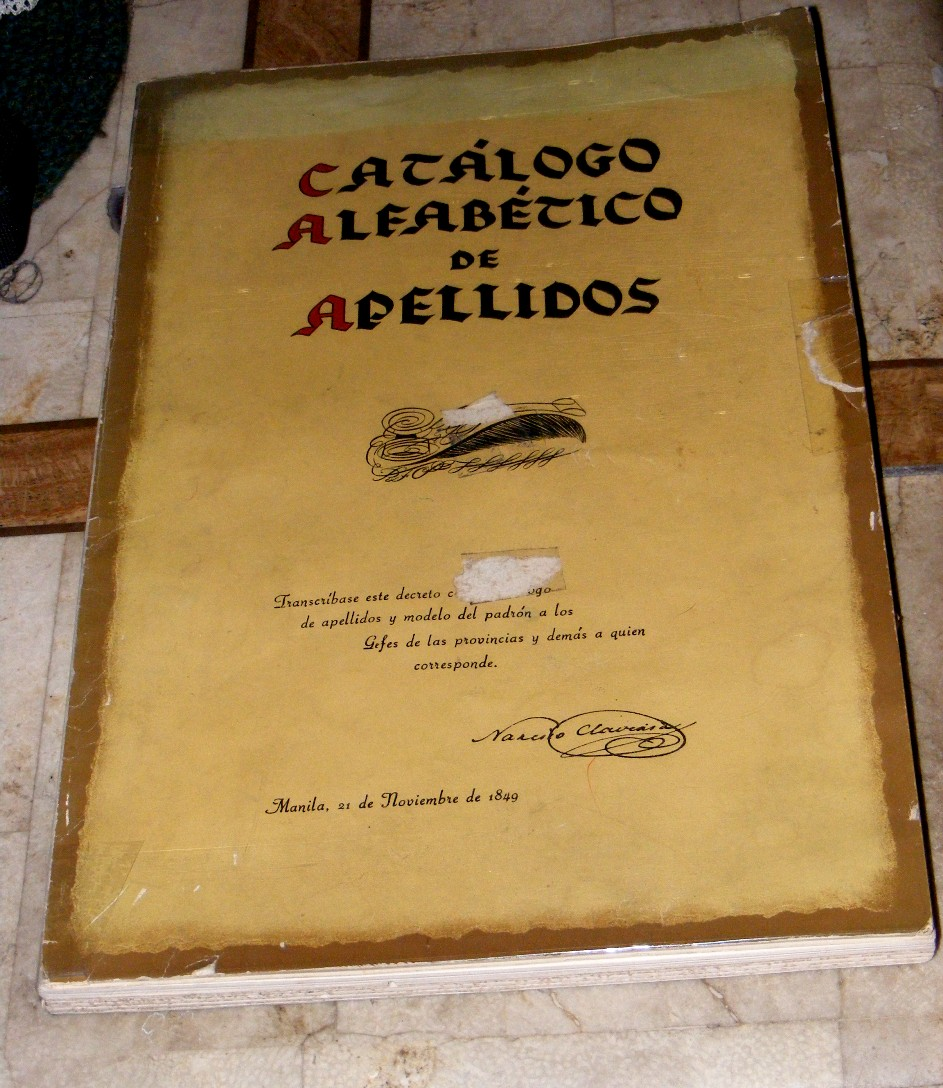 Resultado de imagen de catálogo alfabético
