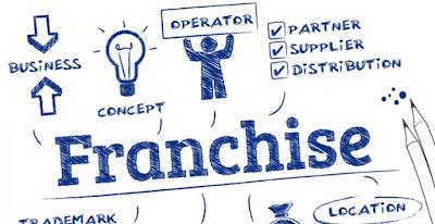 daftar usaha francaise indonesia yang sukses terbaik
