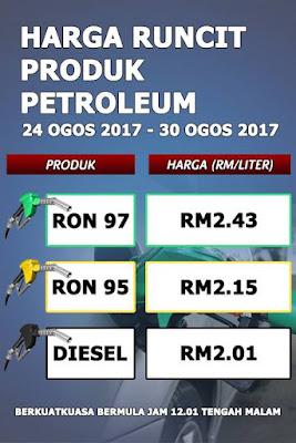 Harga Runcit Produk Petroleum (24 Ogos 2017 - 30 Ogos 2017)