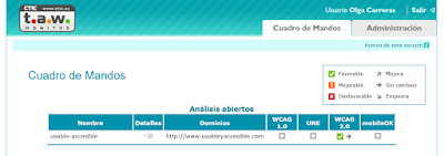 Página inicial de TAW Monitor. Tiene una tabla con el listado de dominios y el enlace a su detalle y a la página de resultados