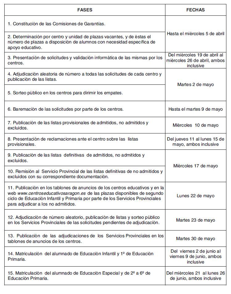 Ampa Del Colegio Zaragoza Sur Calendario Escolarizaci N
