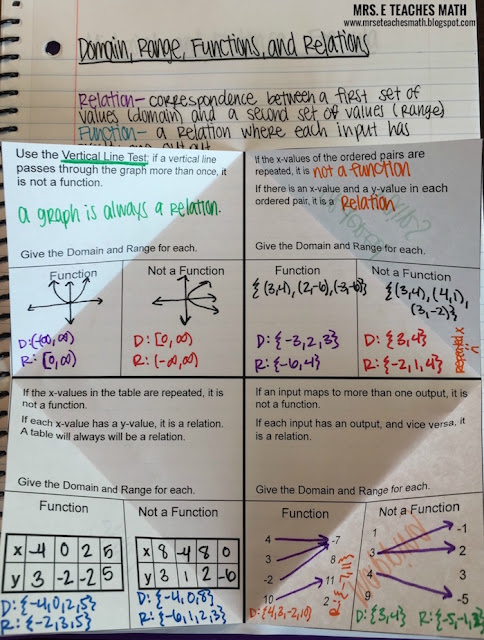 Functions, Relations, Domain, and Range Foldable for Algebra INB