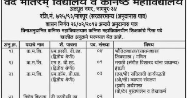 Government Jobs, Recruitment, Vacancy Details, Selection
