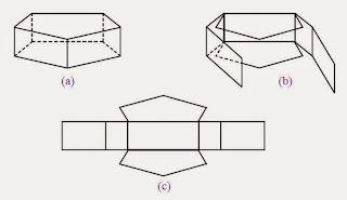 Jaring-jaring prisma segi lima