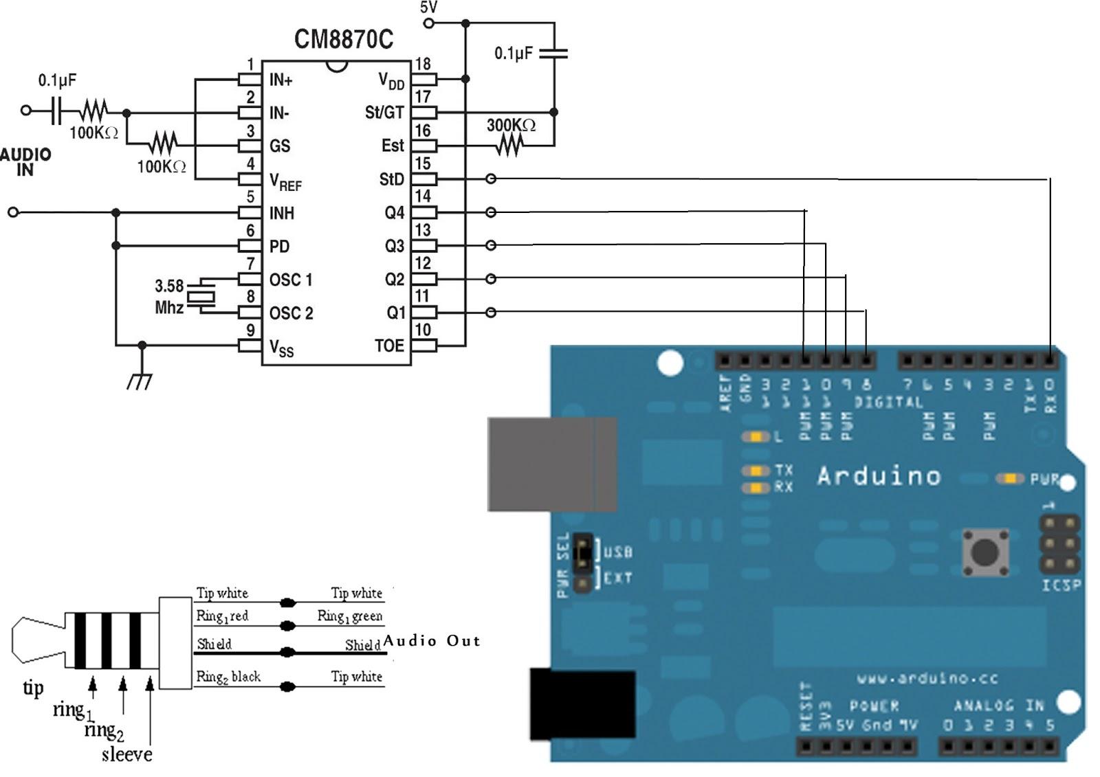 dtmf decoder [ 1600 x 1131 Pixel ]