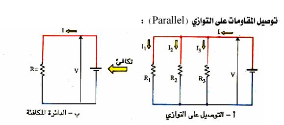 تحميل كتاب تطبيق قانون الجذب pdf