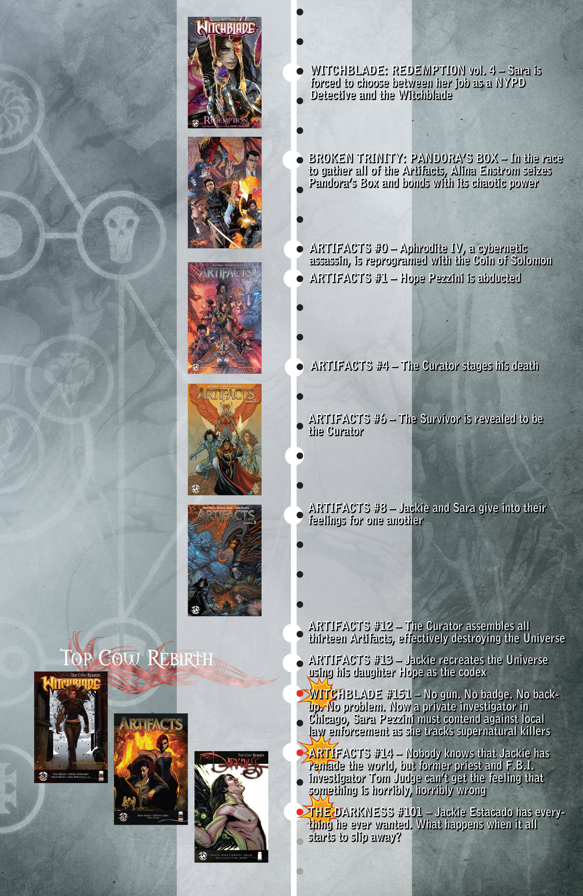 Read online Artifacts comic -  Issue #18 - 24