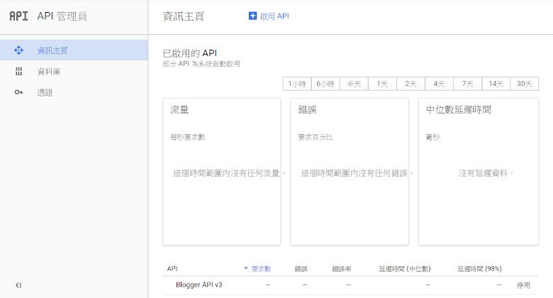 API 管理頁,注意必須啟用 Blogger API